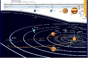 پاورپوینت منظومه شمسی (solar system)