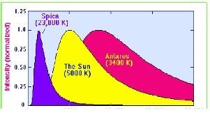 پاورپوینت اسپکتروسکپی ملکولی (Molecular Spectrocopy)