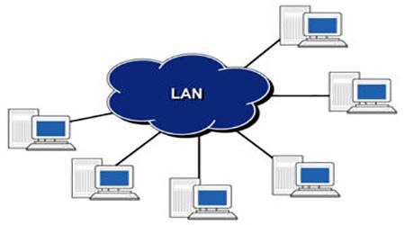 پاورپوینت انواع شبکه های کامپیوتری و کاربرد آن ها